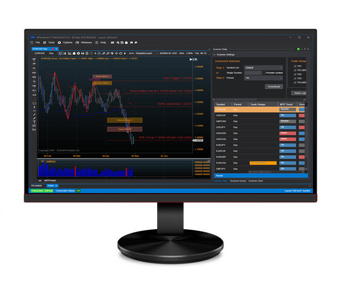 MTPredictor Professional Trading Software