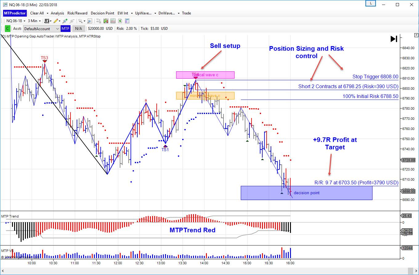 Bart pattern trading free ichimoku indicator for ninjatrader 8